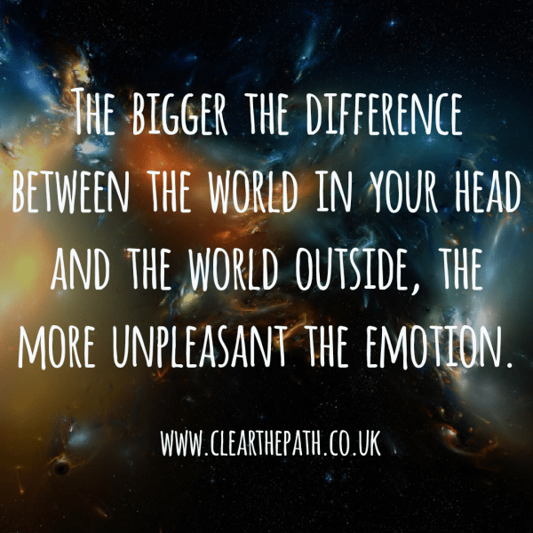 The bigger the difference between the world in your head and the world outside, the more unpleasant the emotion.